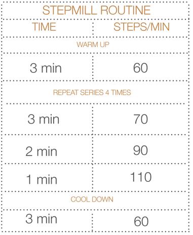 Stepmill routine